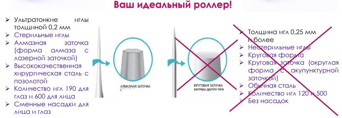 различия мезороллеров для лица