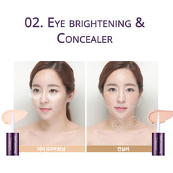 Двустороннее средство для контуринга кожи вокруг глаз Berrisom Oops Dual Contouring. Вид 2